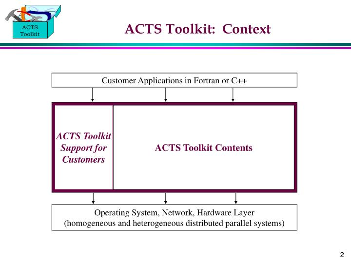 Acts toolkit context l.jpg