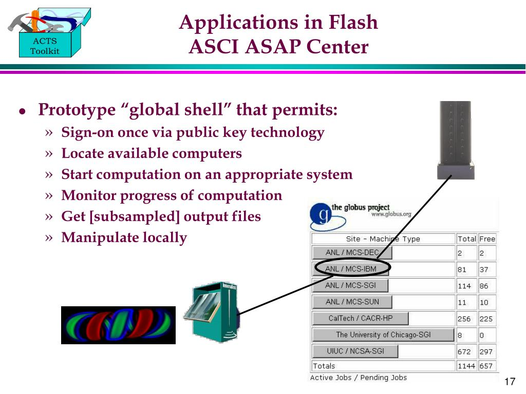 Applications in Flash