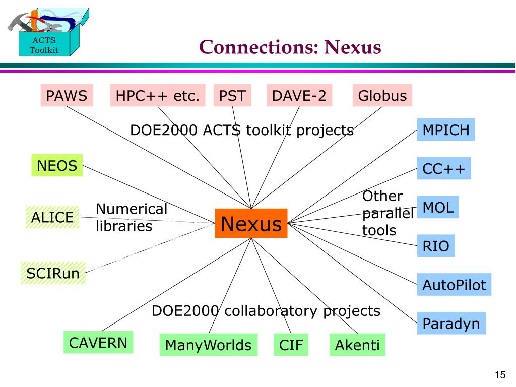 Connections: Nexus