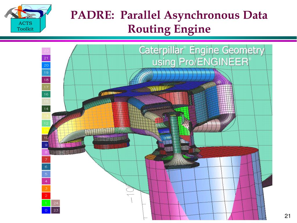 PADRE:  Parallel Asynchronous Data Routing Engine