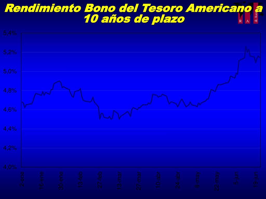Rendimiento Bono del Tesoro Americano a 10 años de plazo