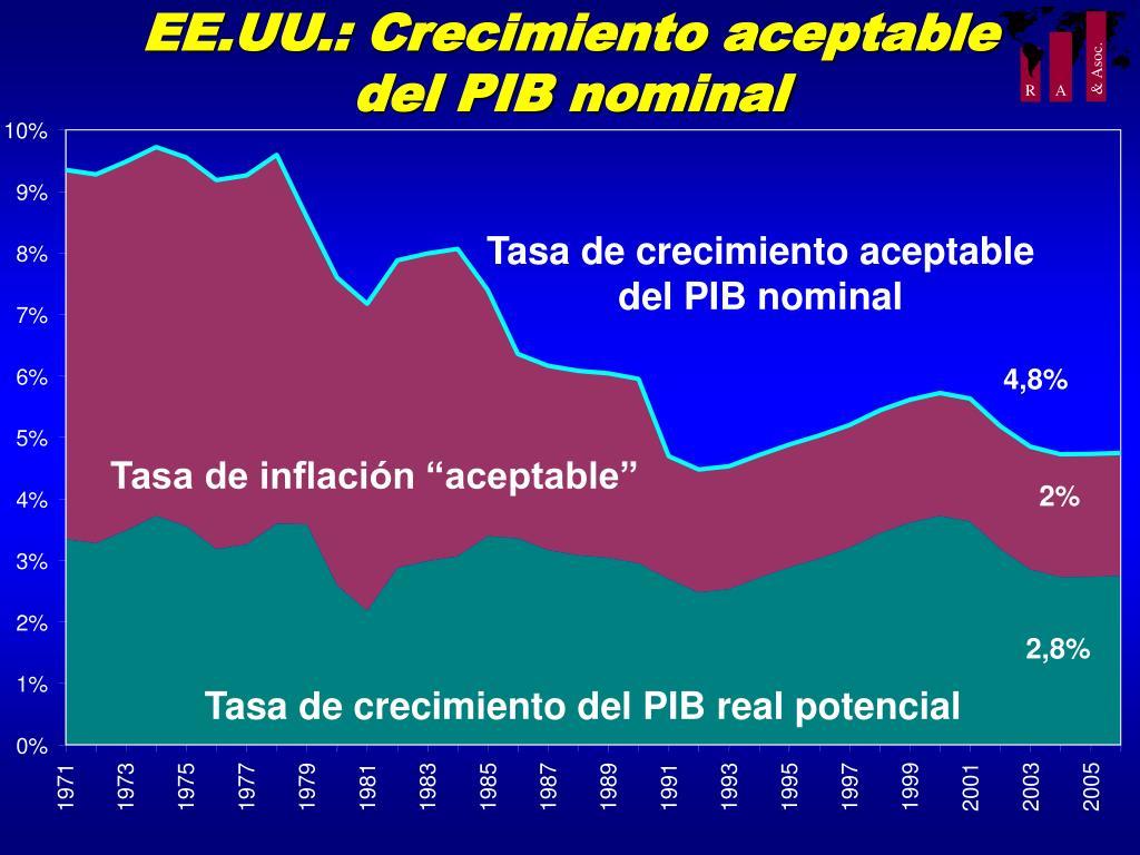 EE.UU.: Crecimiento aceptable