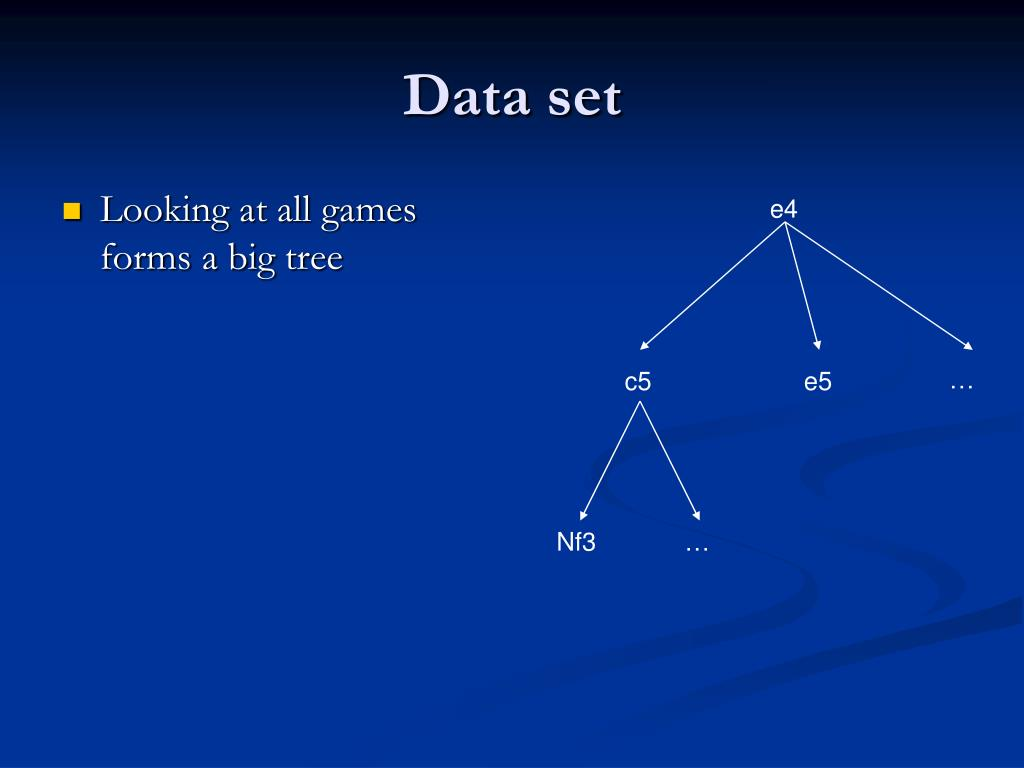 Looking at all games forms a big tree