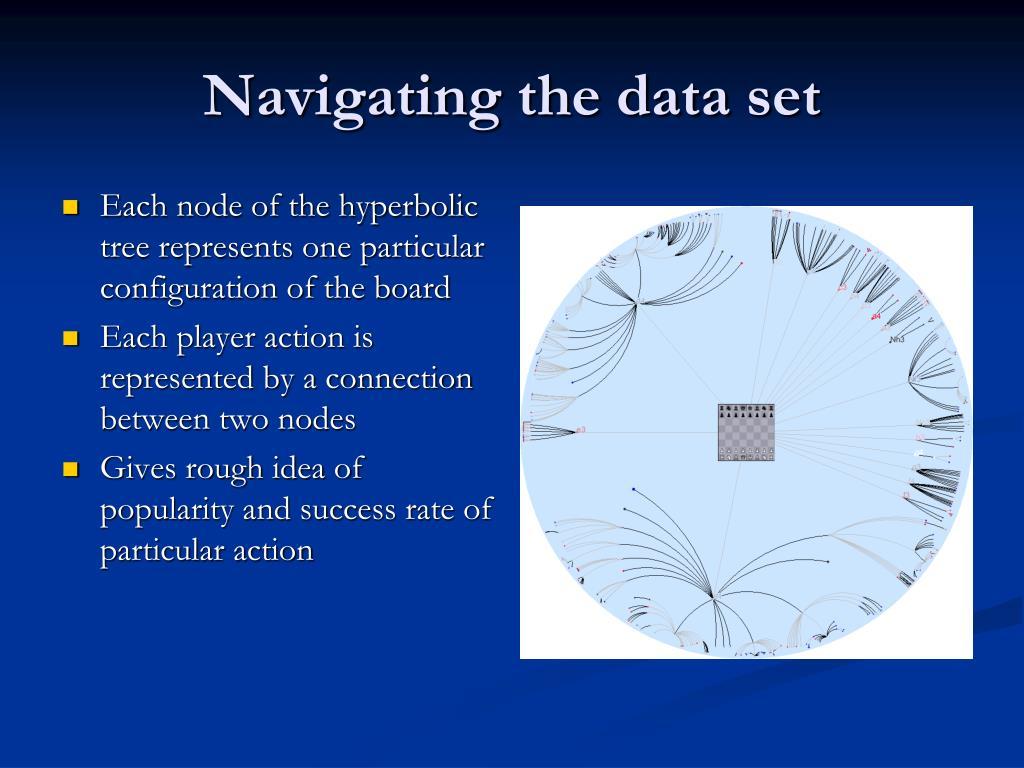 Navigating the data set