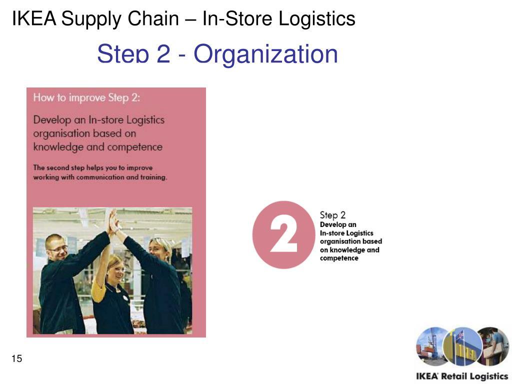 IKEA Supply Chain – In-Store Logistics