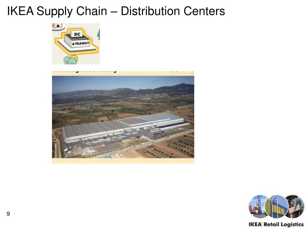 IKEA Supply Chain – Distribution Centers