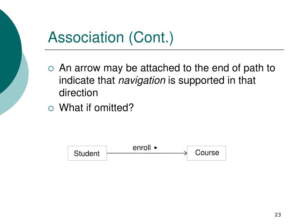 Association (Cont.)
