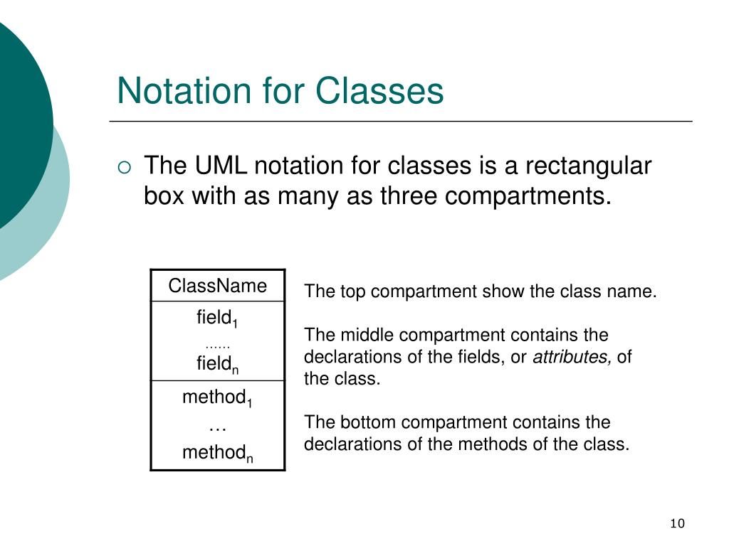 Notation for Classes