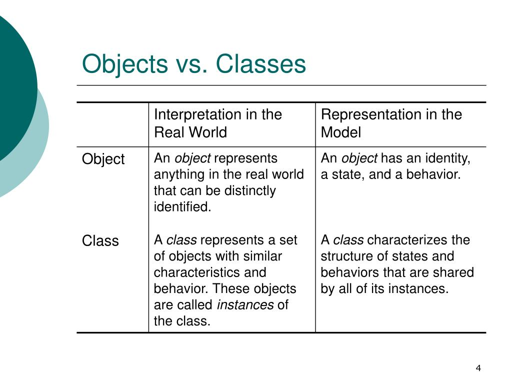 Objects vs. Classes