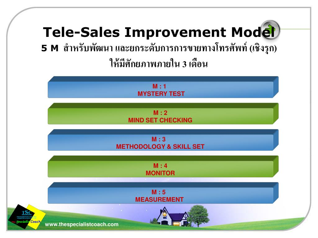 Tele-Sales Improvement Model