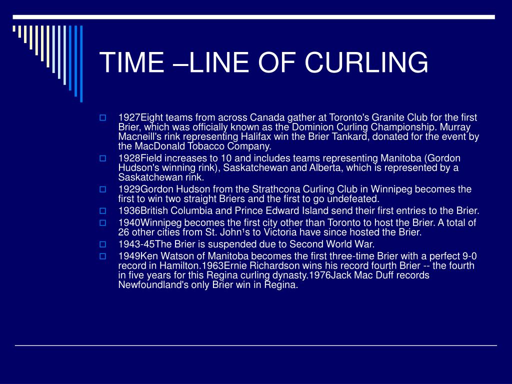 TIME –LINE OF CURLING