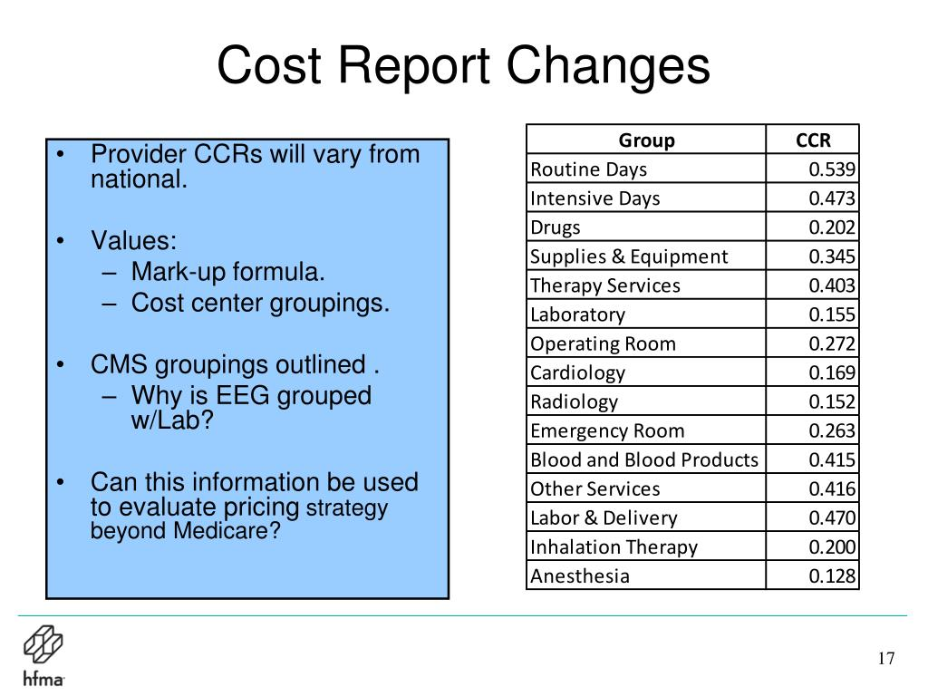 Cost Report Changes