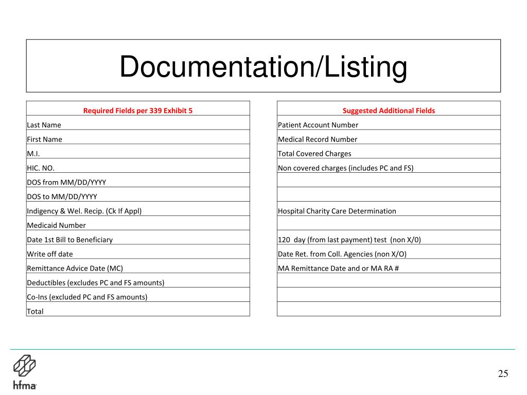 Documentation/Listing