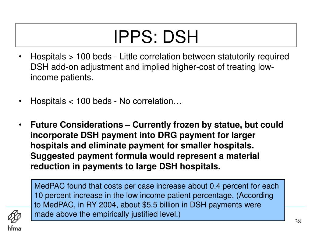 IPPS: DSH