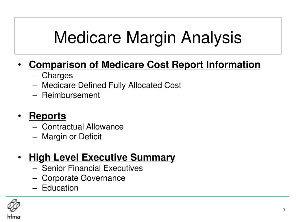 Medicare Margin Analysis