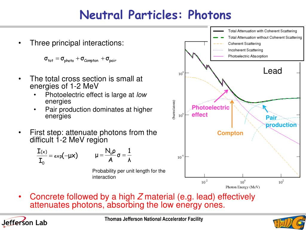 Neutral Particles: Photons