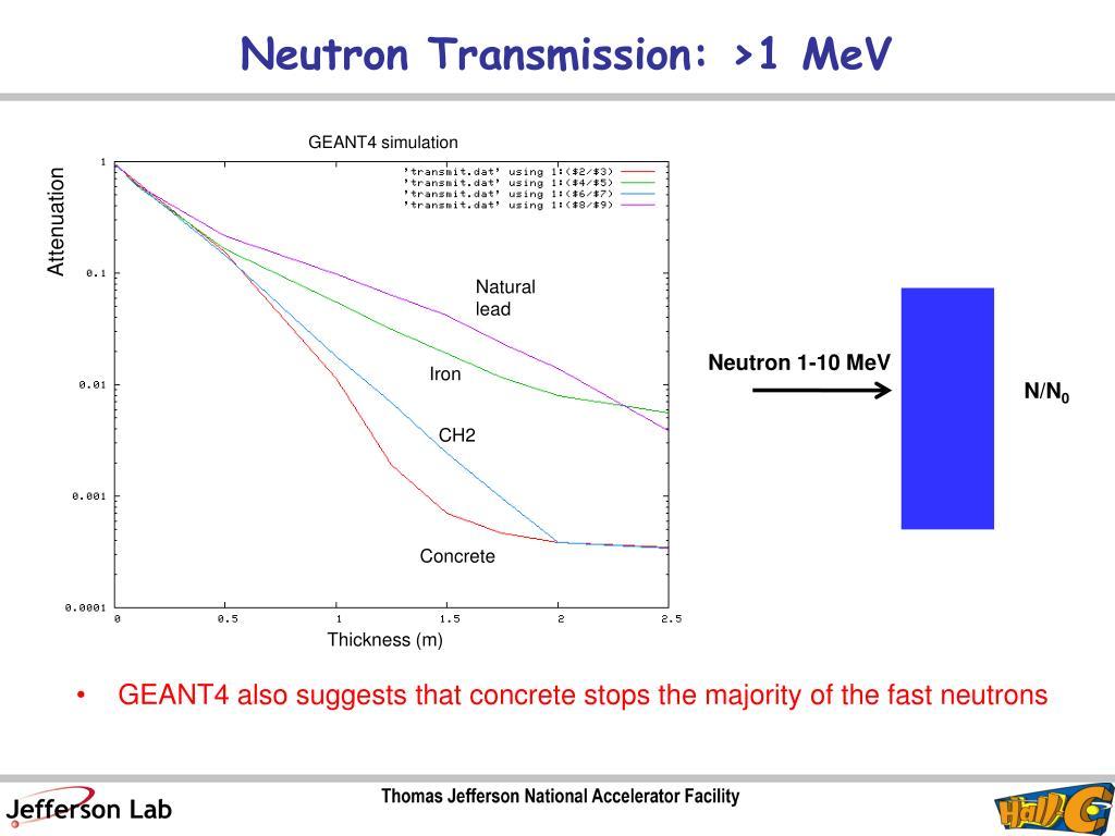 Neutron Transmission: >1 MeV