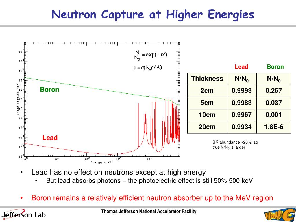 Neutron Capture at Higher Energies