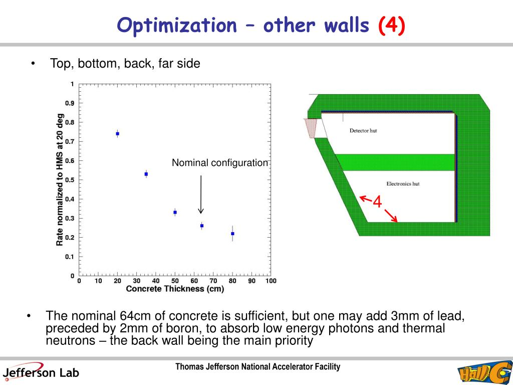 Optimization – other walls