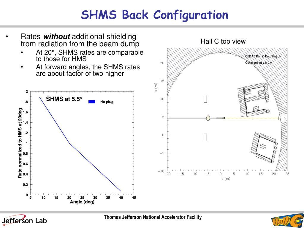 SHMS Back Configuration