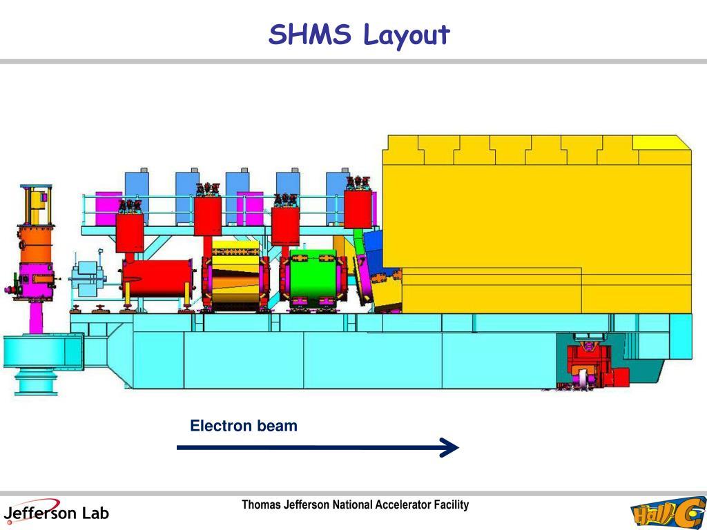 SHMS Layout
