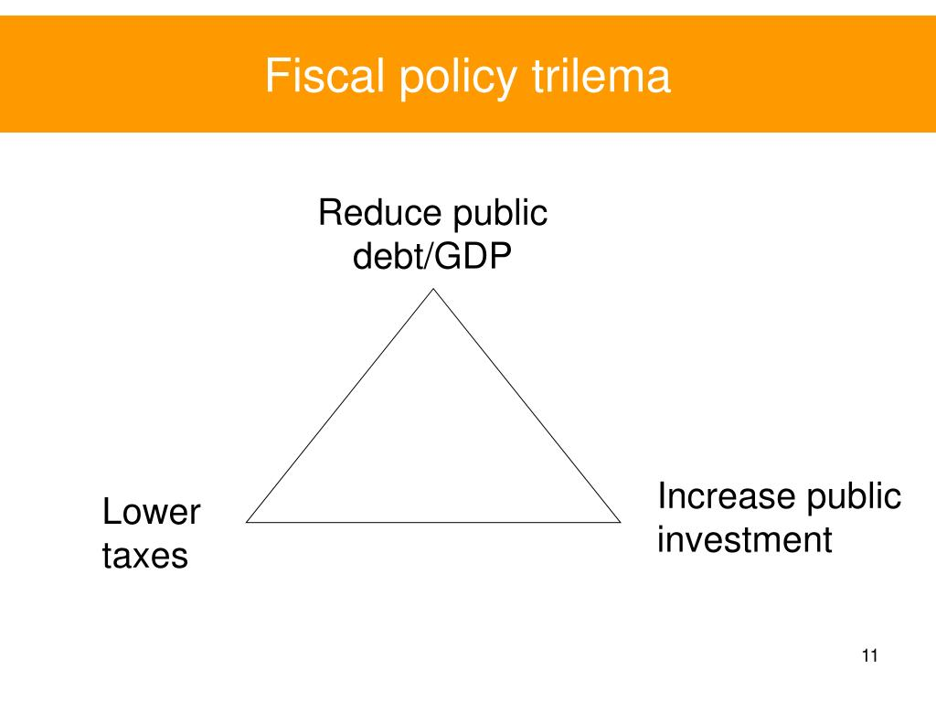 Fiscal policy trilema