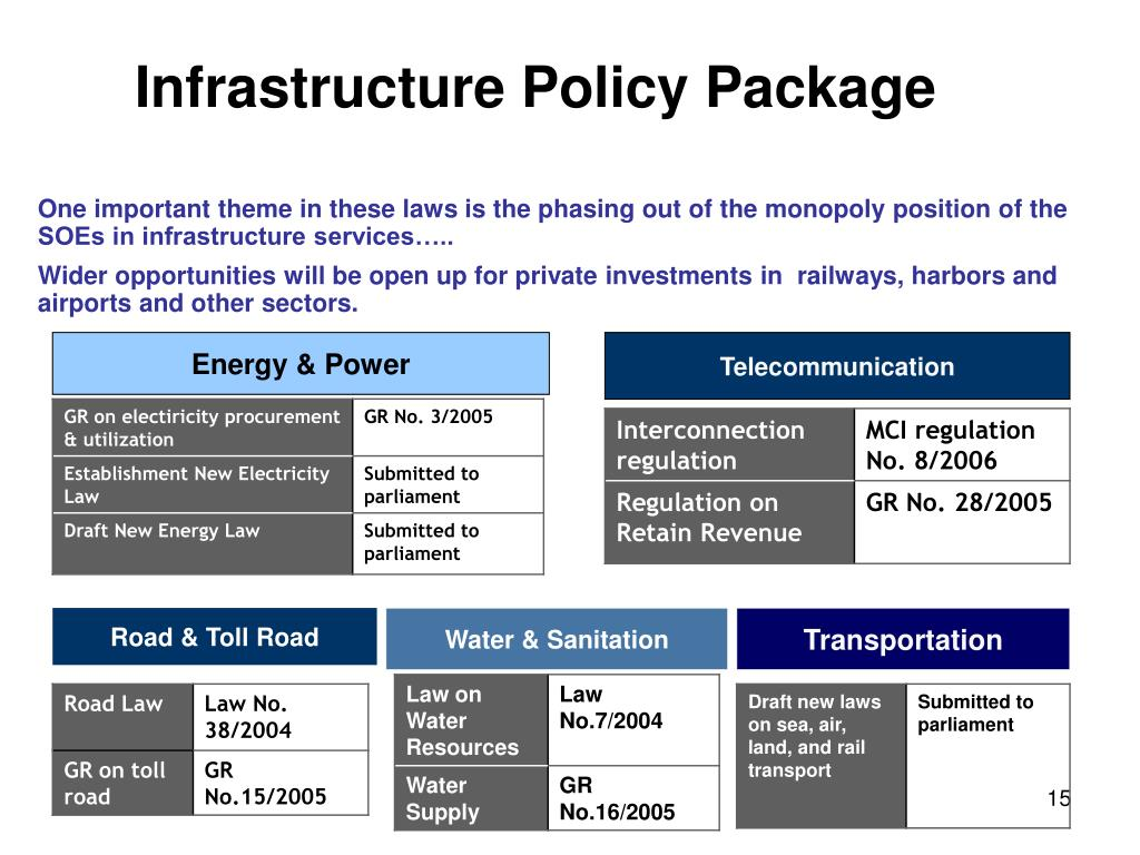 Infrastructure Policy Package