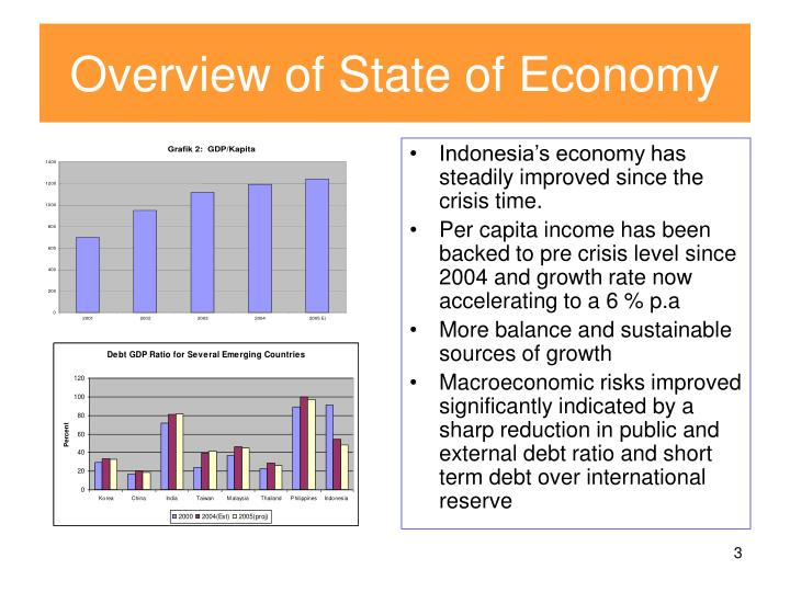 Overview of state of economy
