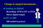 change in surgical instruments
