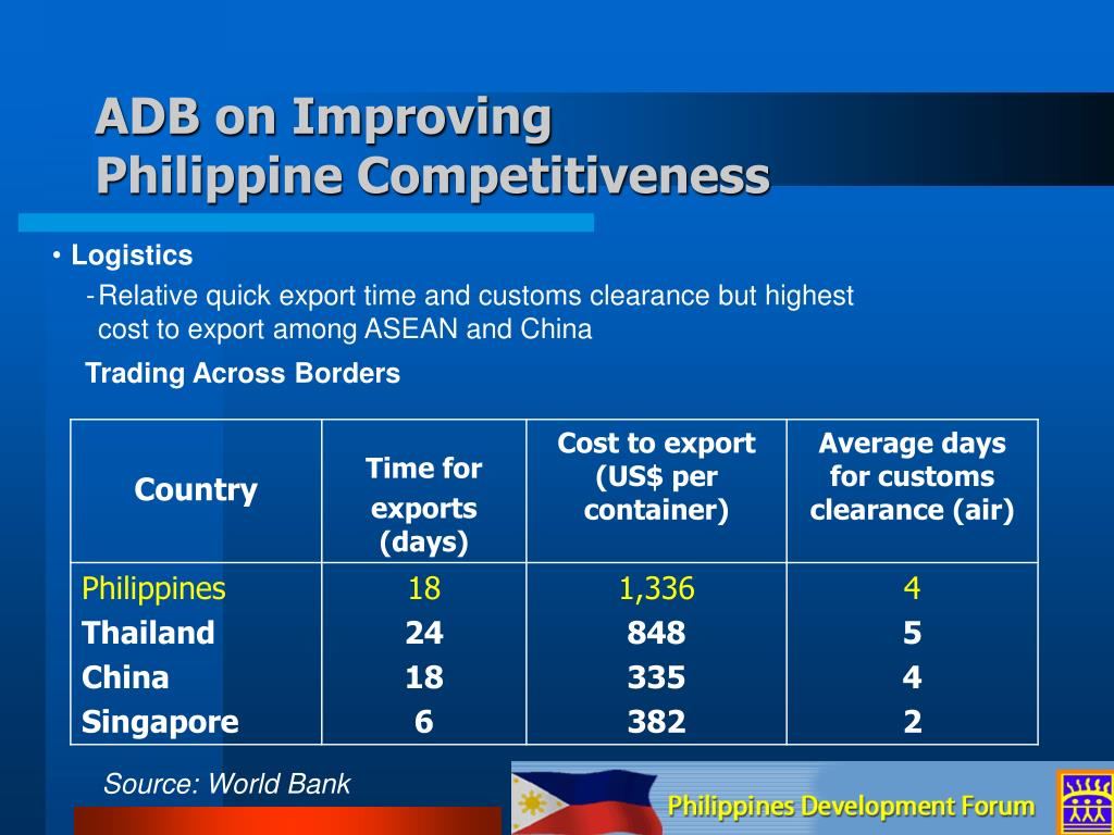 ADB on Improving