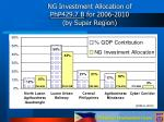 ng investment allocation of php429 7 b for 2006 2010 by super region