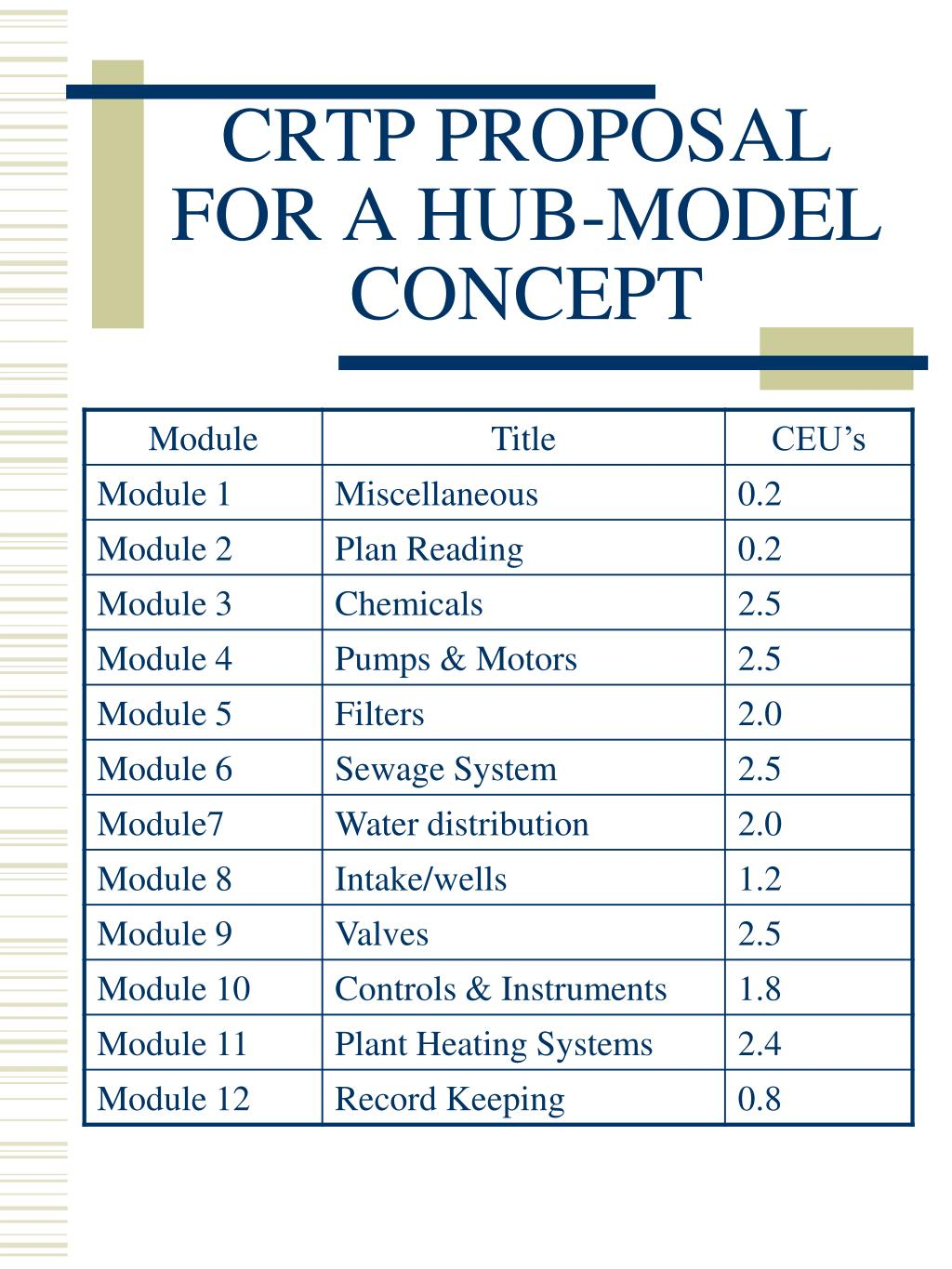 CRTP PROPOSAL FOR A HUB-MODEL CONCEPT