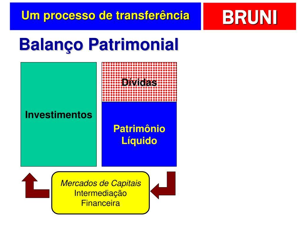 Um processo de transferência