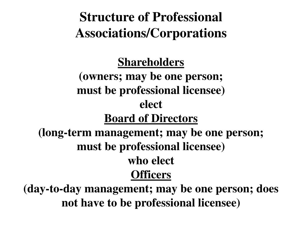 Structure of Professional Associations/Corporations