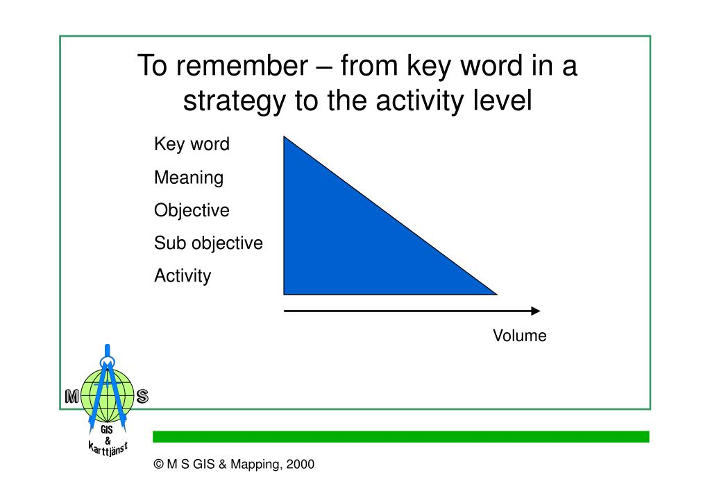 To remember – from key word in a strategy to the activity level