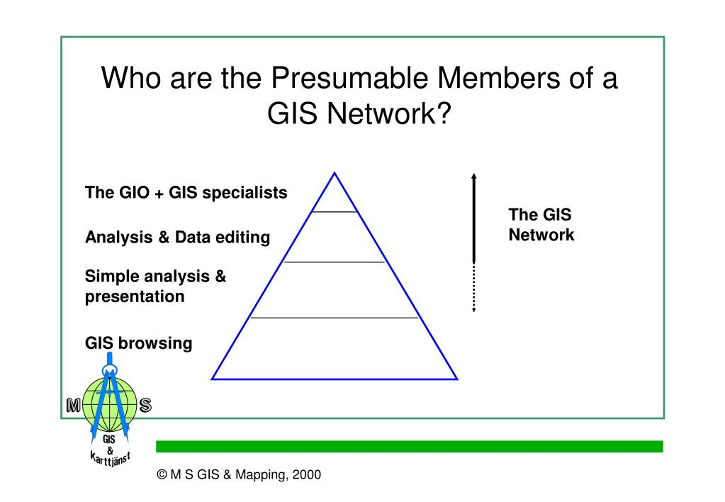 Who are the Presumable Members of a GIS Network?