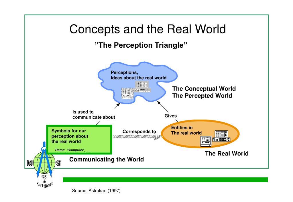 Perceptions,