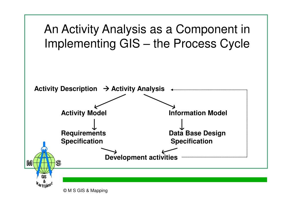 An Activity Analysis as a Component in Implementing GIS – the Process Cycle