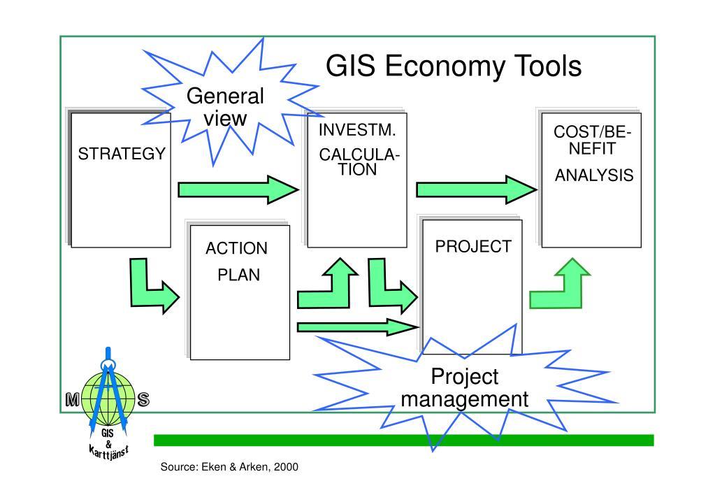 GIS Economy Tools