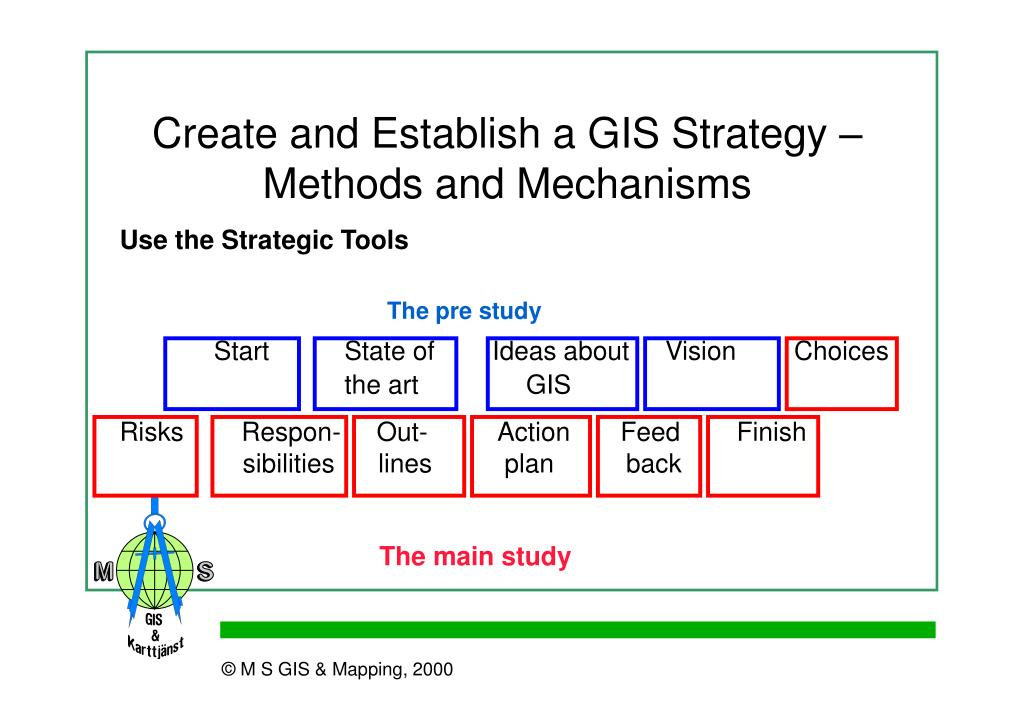 Create and Establish a GIS Strategy – Methods and Mechanisms