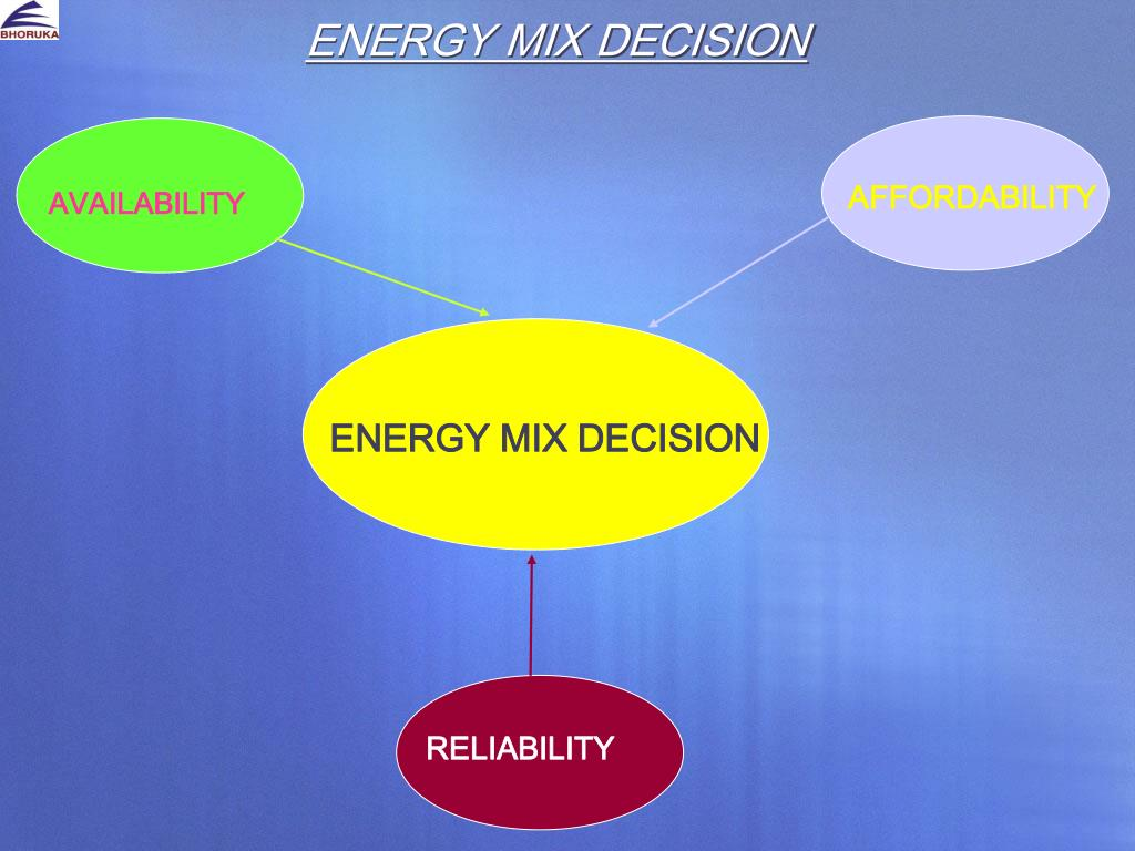 ENERGY MIX DECISION