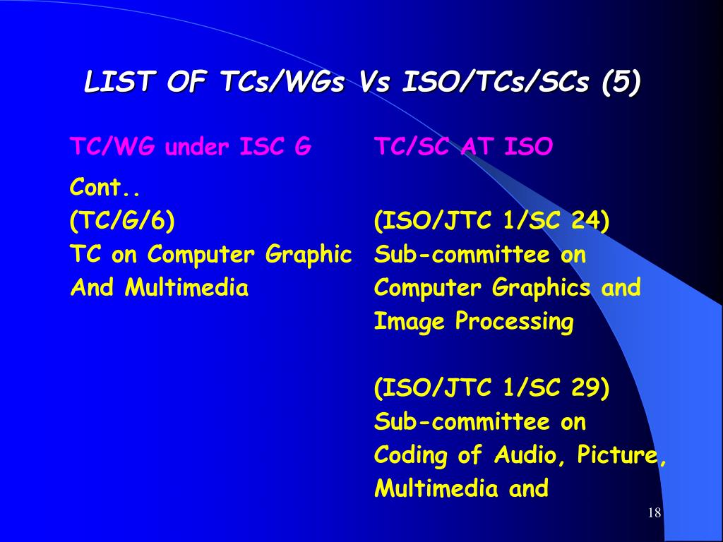 LIST OF TCs/WGs Vs ISO/TCs/SCs (5)