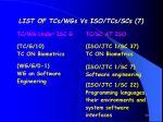 list of tcs wgs vs iso tcs scs 7