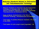malaysian standards related to information and telecommunication technology