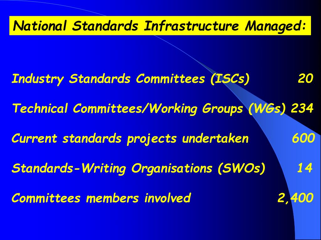 National Standards Infrastructure Managed: