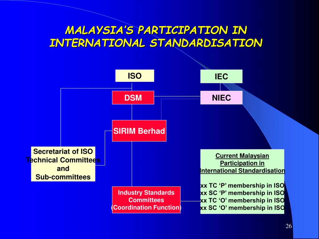 MALAYSIA'S PARTICIPATION IN