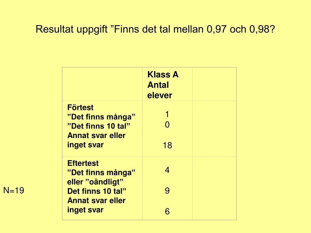 Klass A