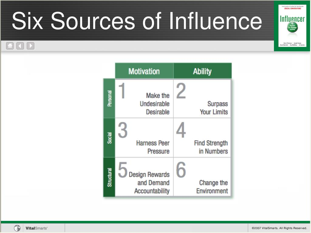 Six Sources of Influence