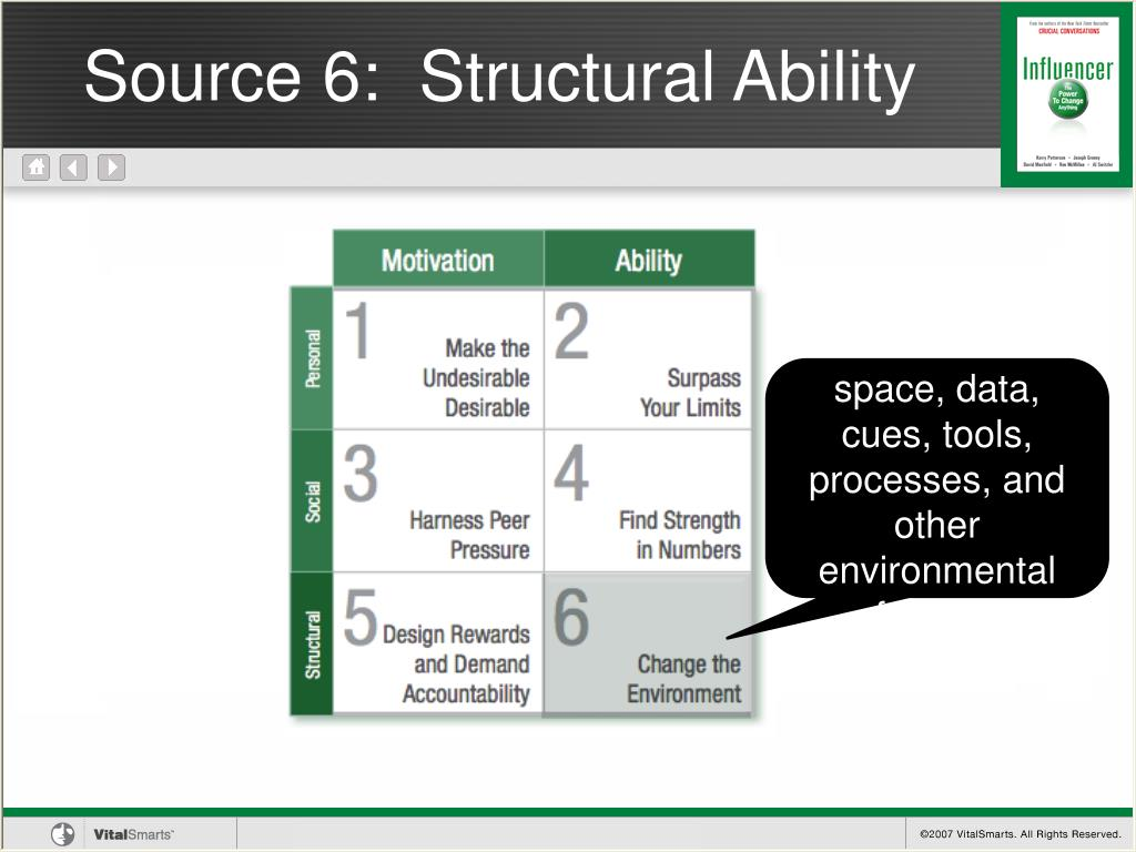 Source 6:  Structural Ability