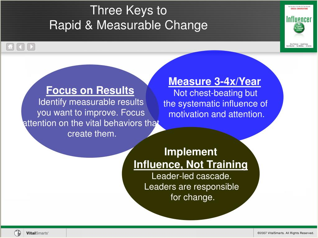 Three Keys to